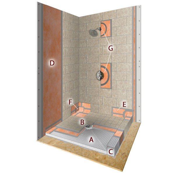 Schluter Kerdi Shower Tile Flooring Curb 48/""